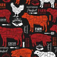 Meat cuts, diagrams for butcher shop