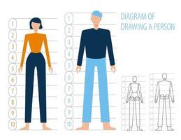 Human body anatomy, man and woman