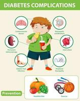 Medical infographic of diabetes complications and preventions vector