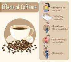 efectos de la cafeína infografía de información