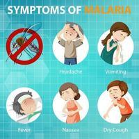 infografía de estilo de dibujos animados de síntomas de malaria