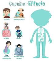Health effects of Cocaine Infographic