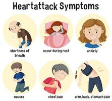 Heart attack Symptoms Information Infographic