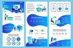 página de inicio plana de seguridad cibernética vector