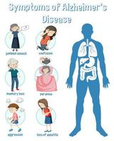 Symptoms of Alzheimer's Disease Infographic vector