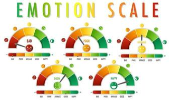 Set of Emotional scale with arrow from green to red and face icons vector