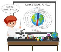 joven científico explicando el campo magnético de la tierra