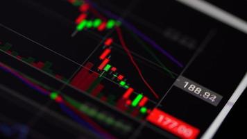 Stock market chart  video