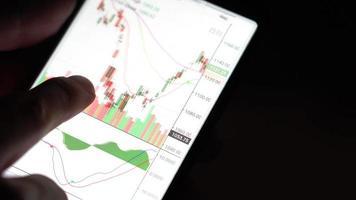 gráfico de velas do mercado de ações