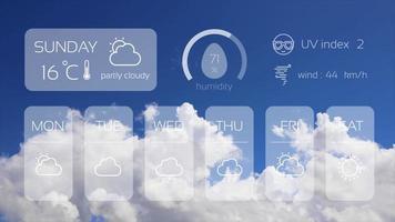 interfaz de pronóstico del tiempo