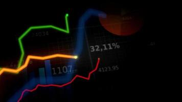 Increase in Stock Exchange Numbers
