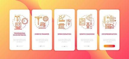 Reproductive technology onboarding mobile app page screen vector