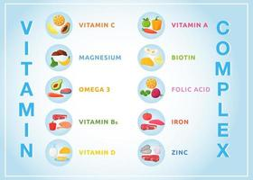 Vitamin complex banner vector