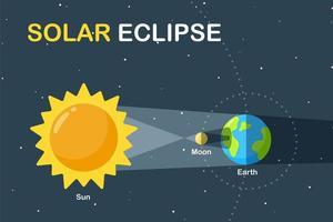 diseño científico del eclipse solar vector