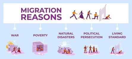 Plantilla infográfica de motivos de migración.