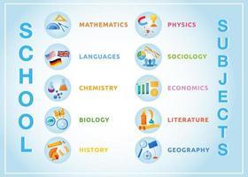 Conjunto de objetos de sujetos escolares. vector