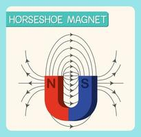 Horseshoe magnet diagram for education