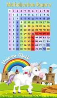 Multiplication square with unicorn theme background vector