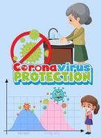 Coronavirus protection sign with second wave graph vector