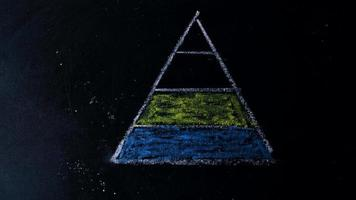 diagrama de pirâmide