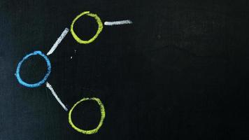 diagrama de círculos