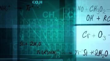 un tableau périodique chimique avec des formules et des solutions écrites