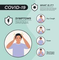 Covid 19 virus symptoms and sick man avatar vector design