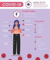Síntomas del virus covid 19 y diseño vectorial de avatar de mujer enferma vector