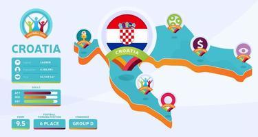 Mapa isométrico de la ilustración de vector de país de croacia. Infografía de la etapa final del torneo de fútbol 2020 e información del país. colores y estilo oficiales del campeonato