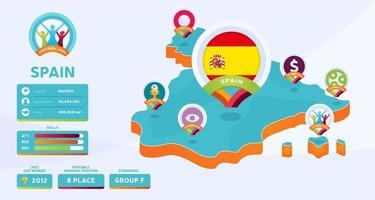 Mapa isométrico de la ilustración de vector de país de España. Infografía de la etapa final del torneo de fútbol 2020 e información del país. colores y estilo oficiales del campeonato