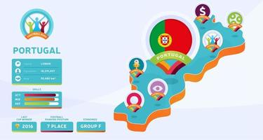 Mapa isométrico de la ilustración de vector de país de portugal. Infografía de la etapa final del torneo de fútbol 2020 e información del país. colores y estilo oficiales del campeonato
