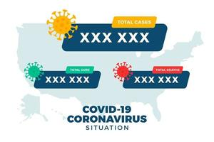 Covid-19 USA map confirmed cases, cure, deaths report worldwide globally. Coronavirus disease 2019 situation update worldwide. America Maps and news headline show situation and stats background