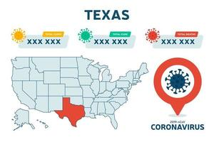 Covid-19 Texas state USA map confirmed cases, cure, deaths report. Coronavirus disease 2019 situation update worldwide. America Maps and news headline show situation and stats background vector