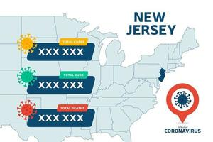 Covid-19 New Jersey state USA map confirmed cases, cure, deaths report. Coronavirus disease 2019 situation update worldwide. America Maps and news headline show situation and stats background
