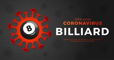 Billiard vector banner caution coronavirus. Stop 2019-nCoV outbreak. Coronavirus danger and public health risk disease and flu outbreak. Cancellation of sporting events and matches concept