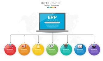 Infographic of enterprise resource planning ERP modules with diagram, chart and icon design.