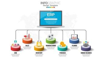 Infographic of enterprise resource planning ERP modules with diagram, chart and icon design. vector