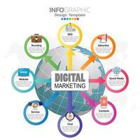 Infographic template with digital marketing icons concept. vector