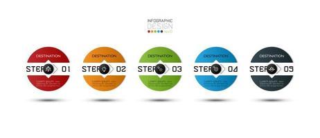 5 steps circle design set
