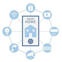 Smart home picture feature a phone in the middle of circle with an icons of electric appliances vector