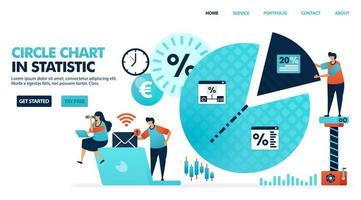 Circle or pie chart for statistics, analysis, marketing planning strategy. Business ideas in company review report. Annual profit presentation. Human illustration for website, mobile apps, poster