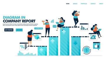 gráfico de barras para el resultado de la cuenta de resultados de la empresa. incremento anual corporativo. Aumentar los coeficientes operativos y de beneficios. informe comercial anual. Ilustración humana para sitio web, aplicaciones móviles, póster.