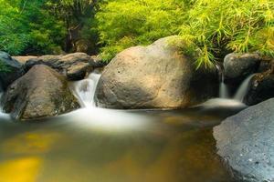 River at the Wang Takrai Waterfalls