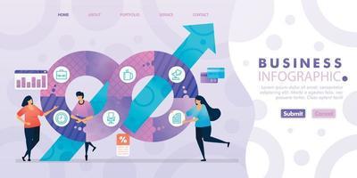 Diseño de página de destino de infografía empresarial con personaje de dibujos animados de ilustración plana. visualización de datos comerciales de diagrama de diseño, banner, diseño web, página web, sitio web, página de inicio, aplicaciones móviles, ui. vector