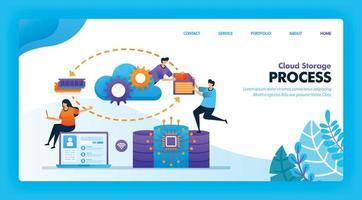Diseño de vector de página de destino del proceso de almacenamiento en la nube. fácil de editar y personalizar. concepto de diseño plano moderno de página web, sitio web, página de inicio, interfaz de usuario de aplicaciones móviles. personaje de dibujos animados ilustración estilo plano.