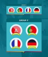 Football 2020 tournament final stage group A badge set vector