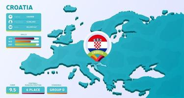 Isometric map of Europe with highlighted country Croatia vector