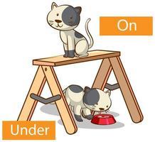 palabras de preposición opuesta con on y under vector