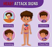 Medical information on heart attack signs vector