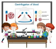 Young scientist explaining centrifugation of blood in front of a board with laboratory elements